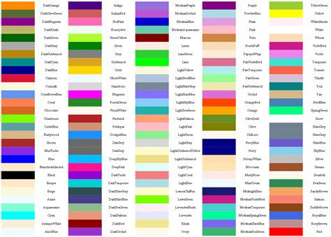 name of color names of colors names of colors html colors names
