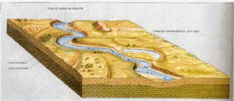 terrazzi fluviali idografia continentale fiumi