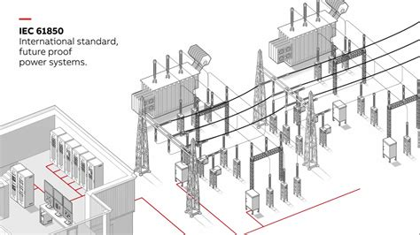 layout of grid substation digital substation from abb process bus we are