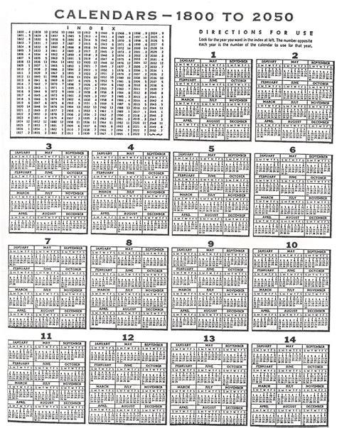 Printable Perpetual Calendar Chart