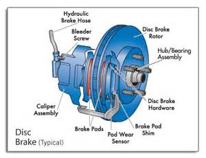 Name The Brake System Components Services Brake Service