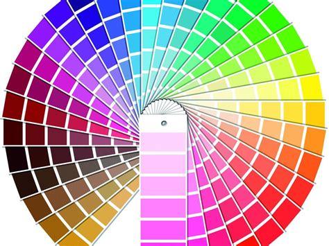 Couleurs De Peintures by Int 233 R 234 T Et Utilisation Des Couleurs Primaires En Peinture