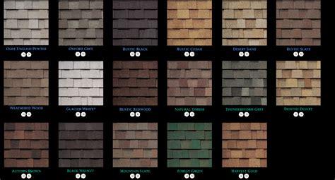 Metal Roof: Metal Roof Residential Price