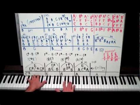 counting stars keyboard tutorial easy piano lesson counting stars one republic shawn cheek