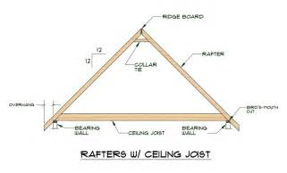 rafter spacing gallery for gt roof rafter spacing
