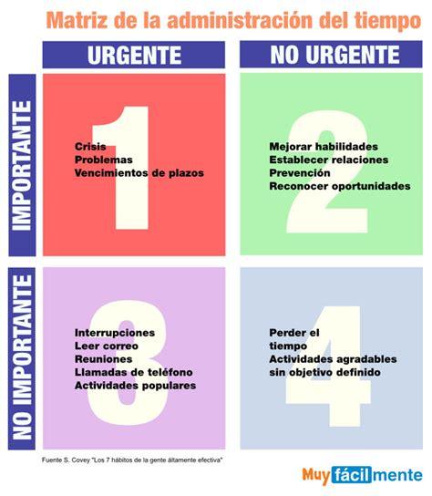 matriz de los 6 compromisos de gestion c 211 mo distribuir el tiempo de estudio por asignatura blas