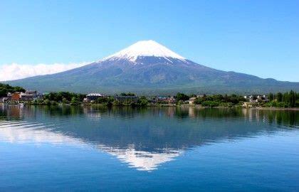 world famous volcanoes   awe inspiring
