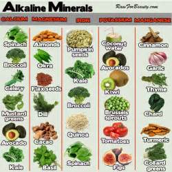 Iron mineral food images