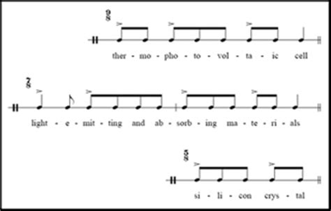rhythmic pattern exles in music introduction to musical composition music and theater