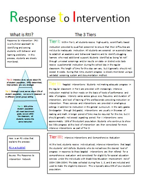 rti lesson plan template the 2 teaching divas response to intervention