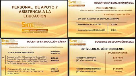 aumento sueldo docentes venezolanos 2016 aumento salarial docente 2016 explicado educaci 243 n primaria