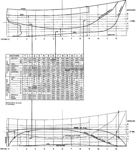how to draw boat lines plan 2 lofting requirement and technique for a ferrocement hull
