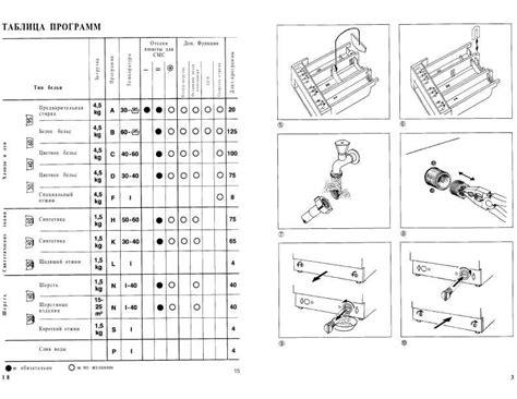 Инструкция для чайника тефаль