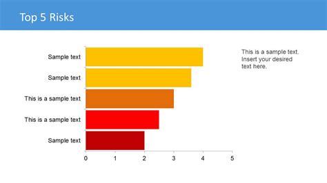 Top 5 Risks Chart For Powerpoint Slidemodel Best Template