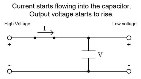 output capacitor comparison for low voltage high current applications 28 images choosing the