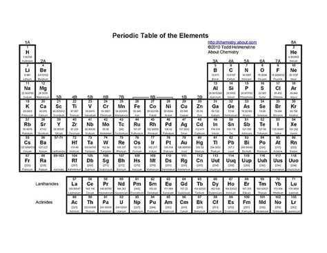 printable periodic table iupac periodic table of elements pdf black and white