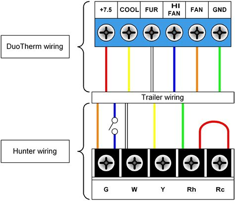 funky five wire trailer wiring mold wiring diagram ideas