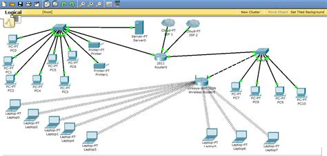 membuat jaringan lan di cisco packet tracer merancang jaringan small office menggunakan cisco packet