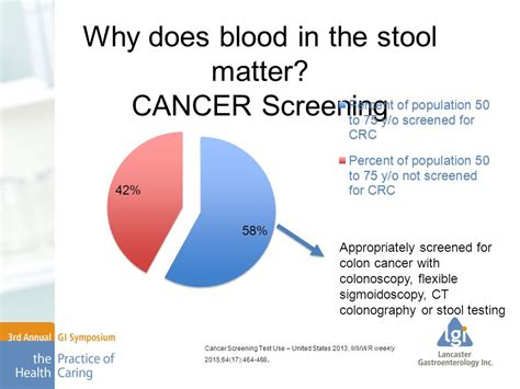 Colon Cancer And Blood In Stool by Poo Do You The Modern Era Of Stool Testing Ppt