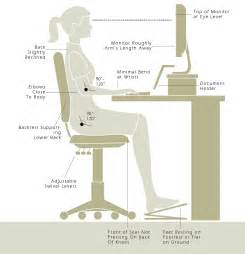 Computer Workstation Ergonomics Australia Computer Workstation Management Tips For Reducing Risk Of