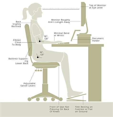 Ergonomic Computer Desk Setup Computer Workstation Management Tips For Reducing Risk Of Injury And Illness Hsewise