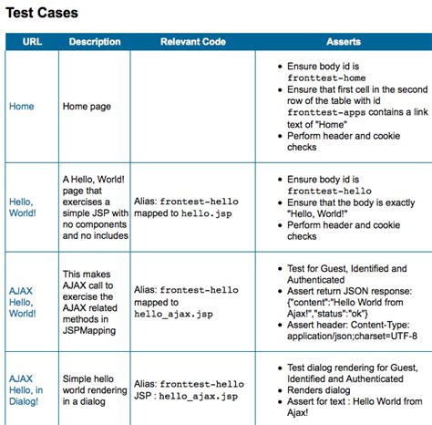Database Test Plan Template database test plan template 28 images software testing