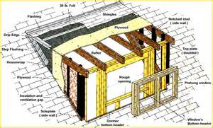 Building Dormers Step By Step Dormers 5757 Flashtop