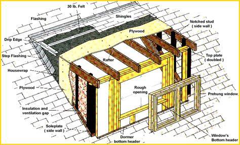 Dormer Construction Details Dormers Amp Attics Zeesgroup 800 753 0472