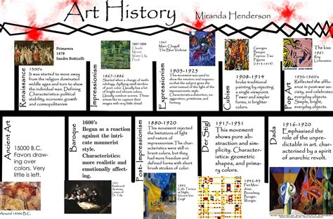 design art history timeline art history timeline jpg 1 600 215 1 051 pixels classroom