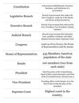 almost painless guide to the judicial branch
