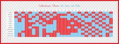 Calendario Chino Para Saber El Sexo Bebe Bebes Nuk
