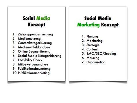 Word Vorlage Konzept So Erstellen Sie Ein Social Media Konzept In 10 Einfachen Schritten Sonncom Marketing Weblog