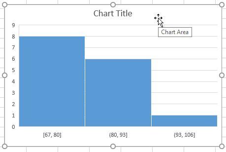 cara membuat histogram di excel 2013 2 jenis histogram dan cara membuat histogram di excel