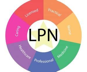 working as a licensed practical nurse (lpn
