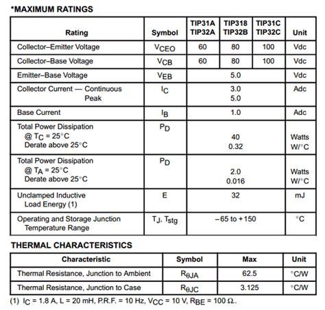 transistor tip31c datasheet tip31c datasheet tip31c pdf pinouts circuit motorola gt freescale
