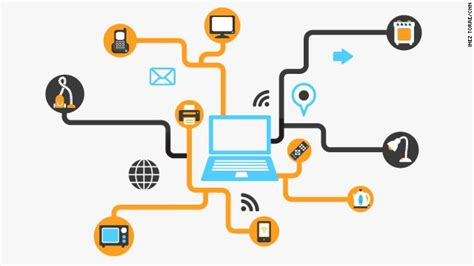 Connected Care Communications Of Things Devices Top 5 Iot Devices List And