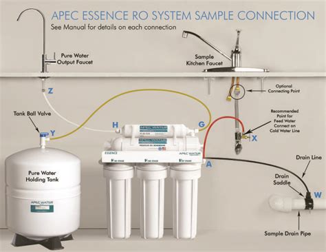 sink ro system osmosis water system best