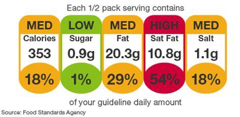 food label design uk food politics by marion nestle 187 label scoring systems