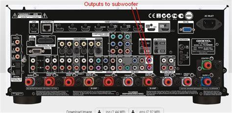 set   onkyo  receiver   sound