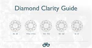 color and clarity of diamonds clarity guide you can t miss