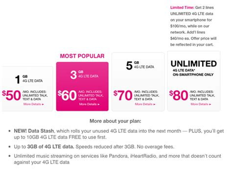 mobile data plans at t slapped with 100 million fcc unlimited data