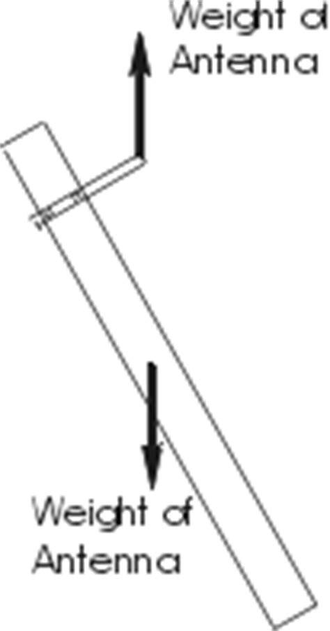 tv antenna collapse gt engineering 194