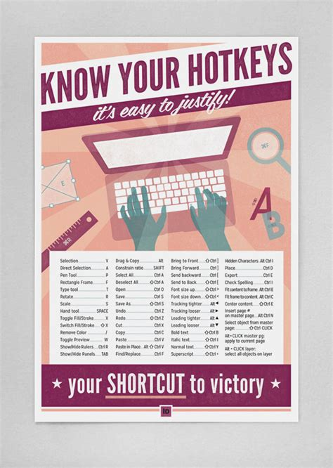 printable keyboard poster adobe indesign pc keyboard shortcuts printable graphic design