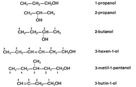 cadenas ramificadas de alcoholes unidad i alcoholes fenoles y 233 teres qoii 2014 i jos 233