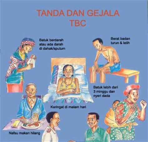 Obat Obat Penting Edisi 7 sehat itu penting tuberkulosis paru