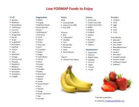 top diet foods ibs diet foods
