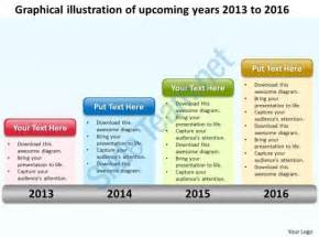 3 year roadmap template product roadmap timeline graphical illustration of