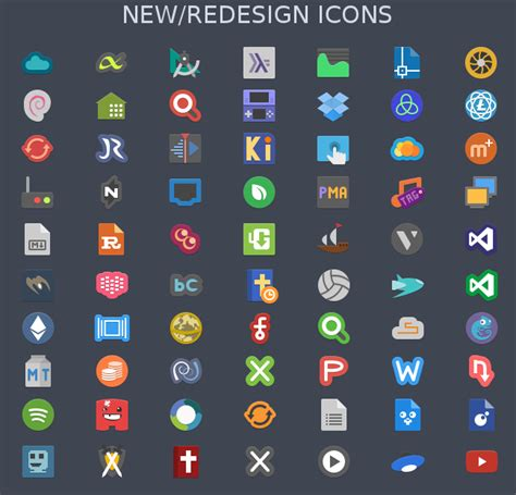 x theme list of icons 10 best icon themes for linux log x x b