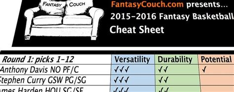 Sleepers Basketball by 2017 Basketball Sheet Rankings Sleepers