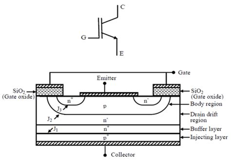 insulated gate bipolar transistor insulated gate bipolar transistor electronics tutorial